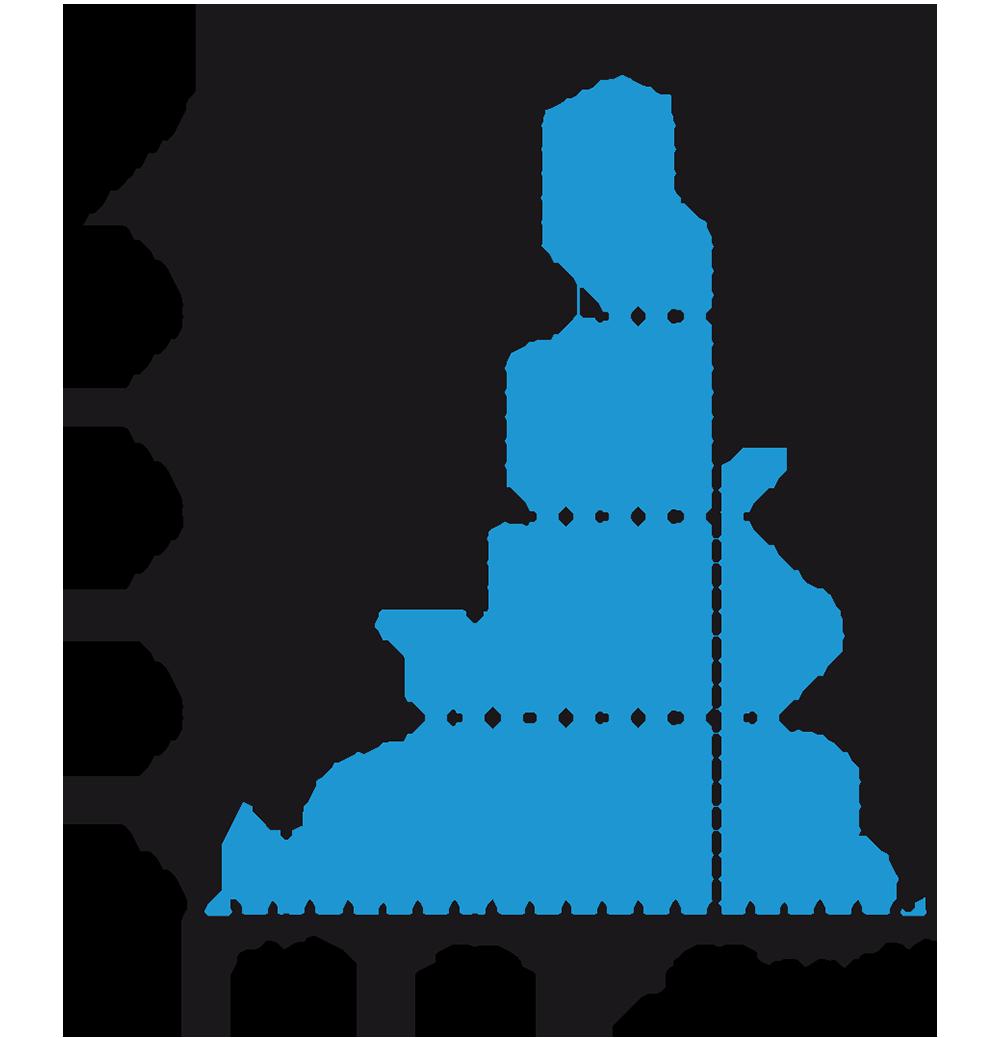 Abbildung 1: Änderung der Korngröße und Verteilung durch den Zusatz von nano-MgF<sub>2</sub><br>